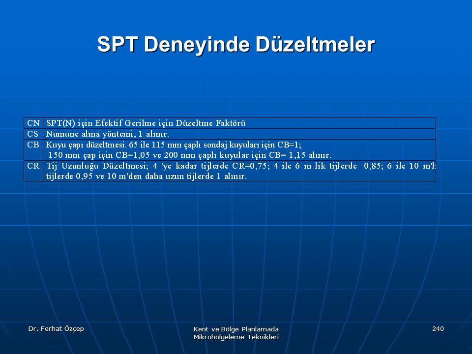 SPT Deneyinde Düzeltmeler