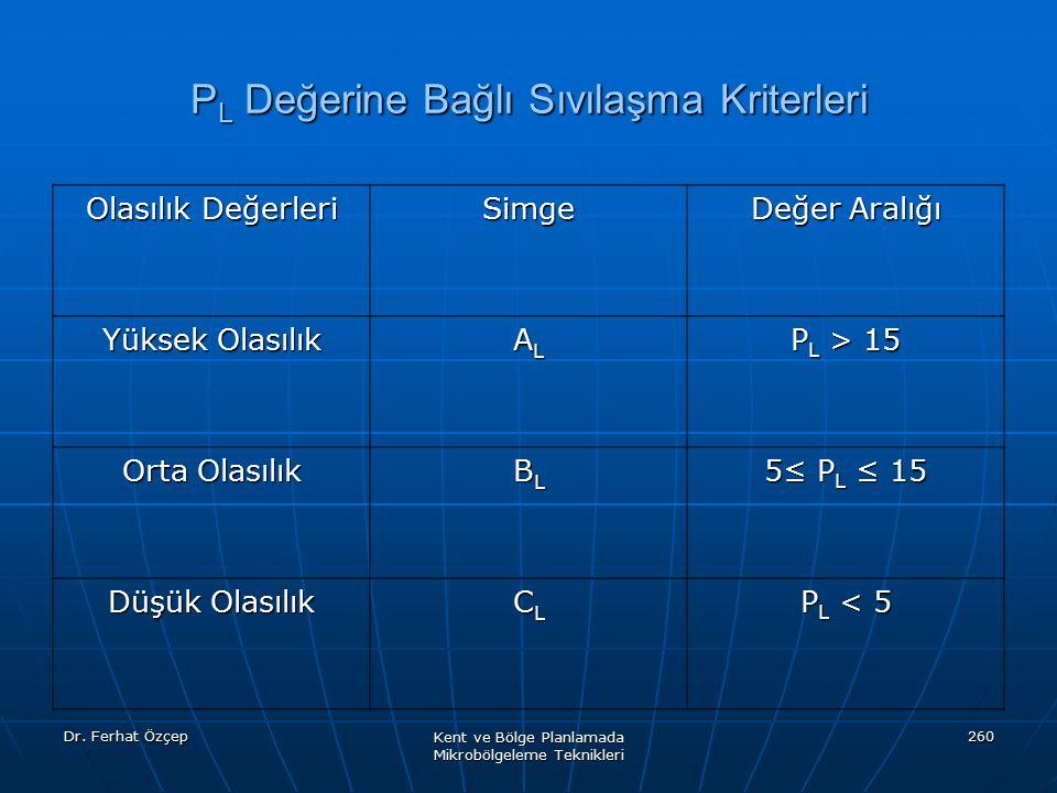 PL Değerine Bağlı Sıvılaşma Kriterleri