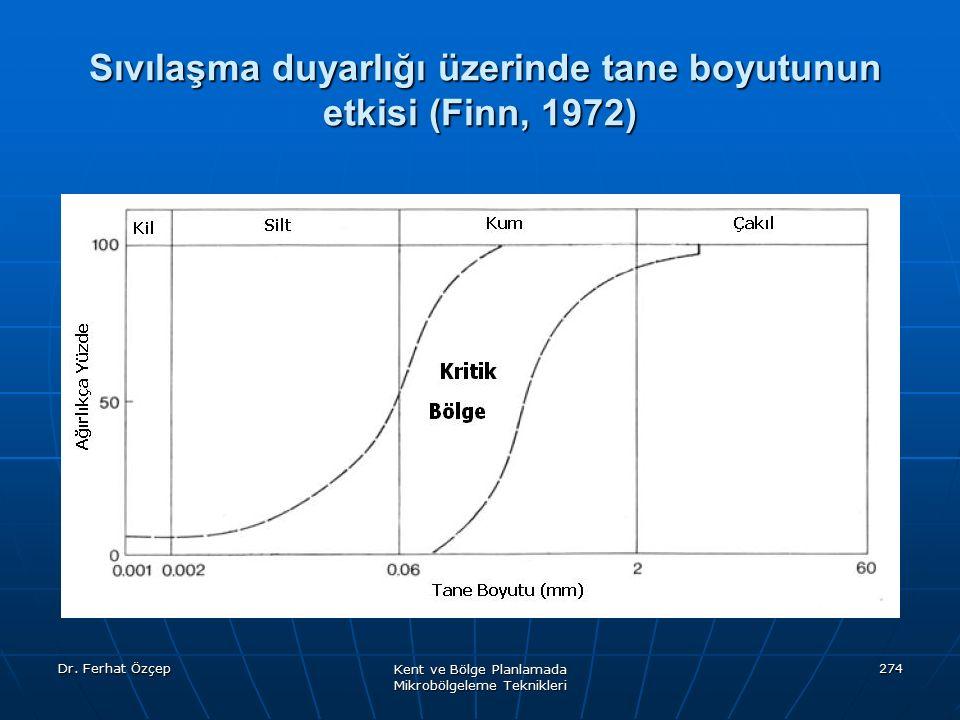Sıvılaşma duyarlığı üzerinde tane boyutunun etkisi (Finn, 1972)