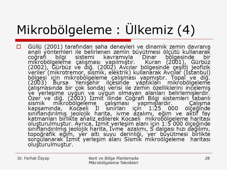 Mikrobölgeleme : Ülkemiz (4)