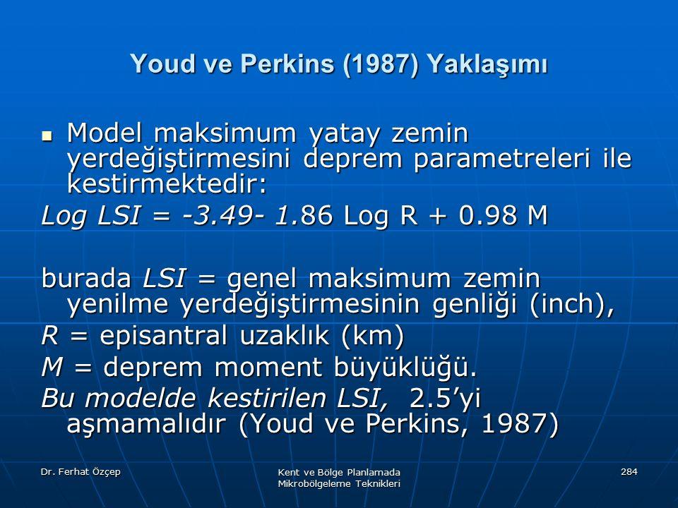 Youd ve Perkins (1987) Yaklaşımı