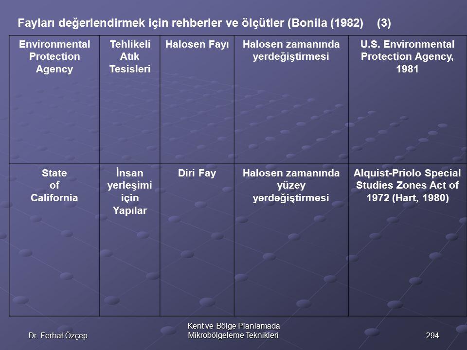 Fayları değerlendirmek için rehberler ve ölçütler (Bonila (1982) (3)