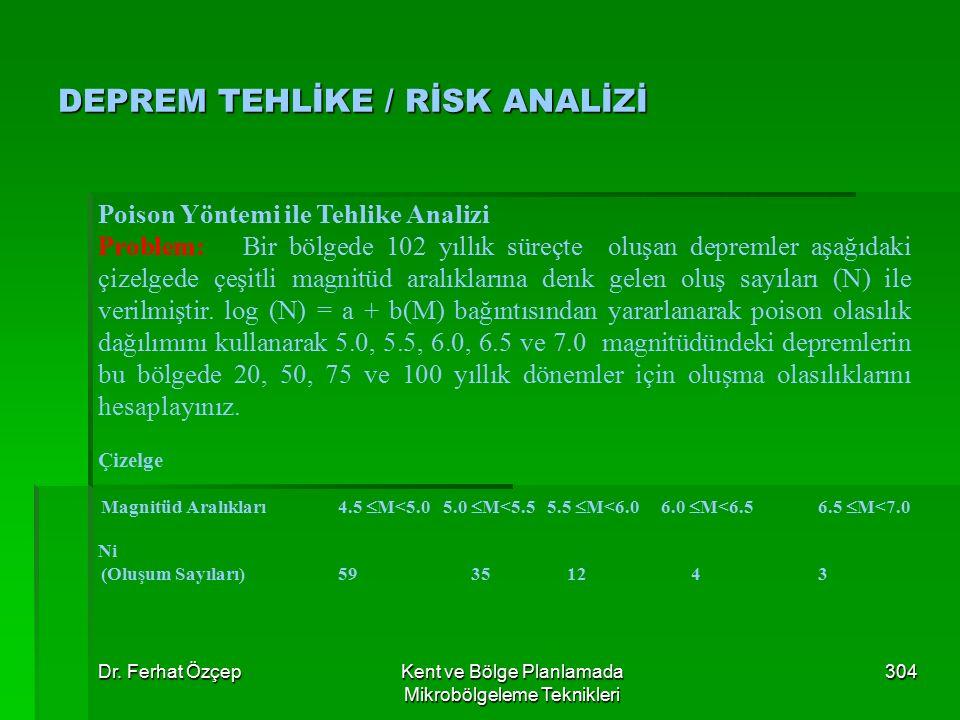 DEPREM TEHLİKE / RİSK ANALİZİ