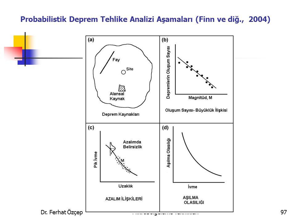 Probabilistik Deprem Tehlike Analizi Aşamaları (Finn ve diğ., 2004)