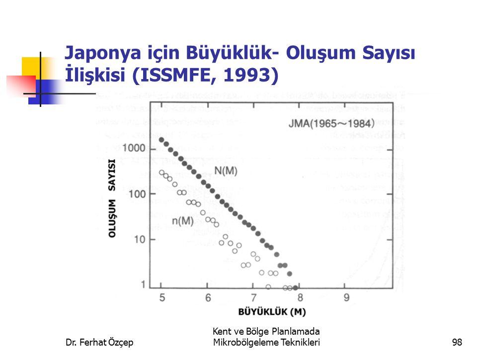 Japonya için Büyüklük- Oluşum Sayısı İlişkisi (ISSMFE, 1993)