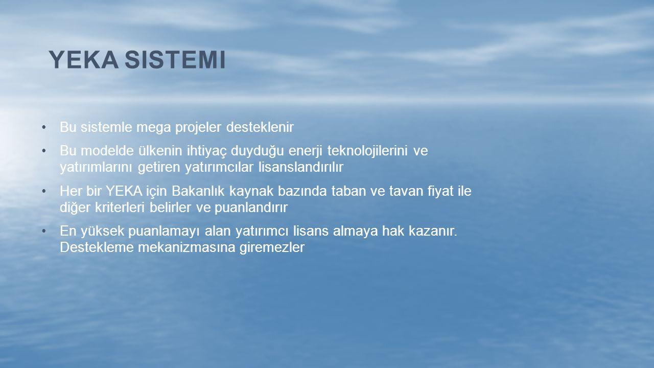YEKA Sistemi Bu sistemle mega projeler desteklenir