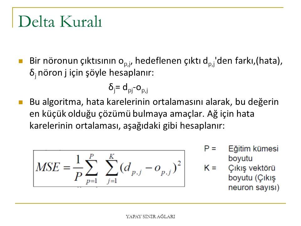 Delta Kuralı Bir nöronun çıktısının op,j, hedeflenen çıktı dp,j den farkı,(hata), δj nöron j için şöyle hesaplanır: