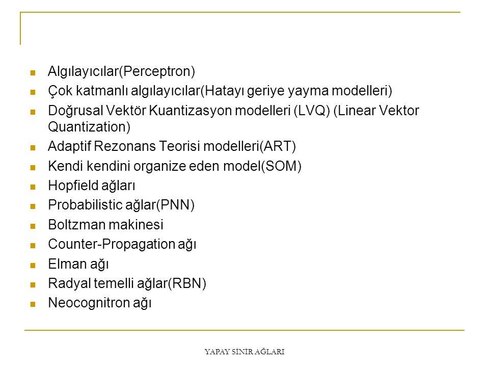 Algılayıcılar(Perceptron)