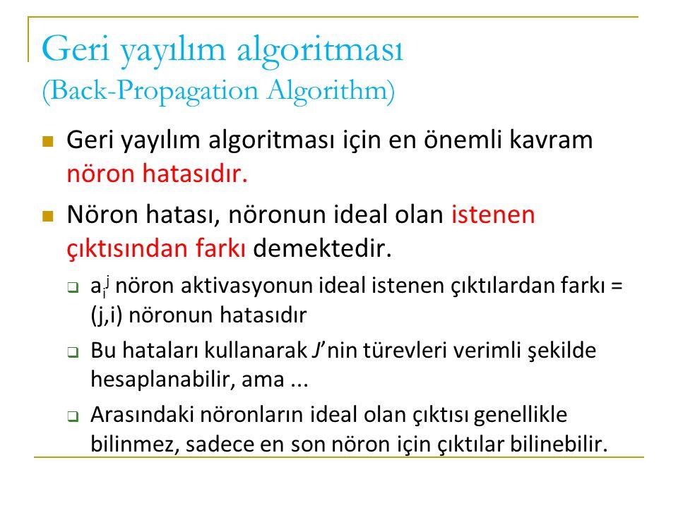 Geri yayılım algoritması (Back-Propagation Algorithm)