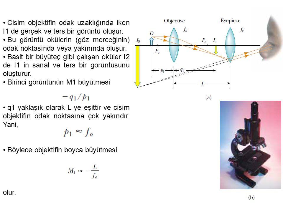 Cisim objektifin odak uzaklığında iken I1 de gerçek ve ters bir görüntü oluşur.