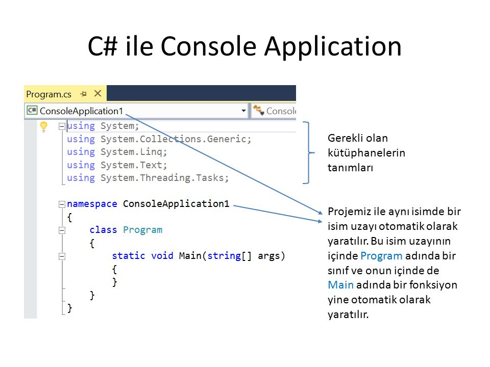 C# ile Console Application