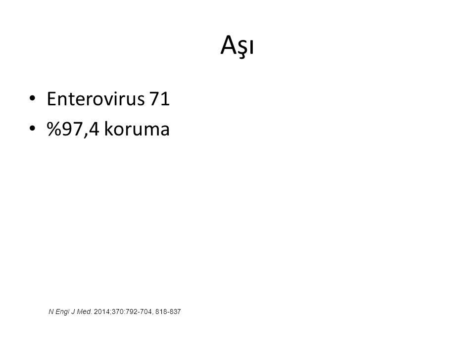 Aşı Enterovirus 71 %97,4 koruma