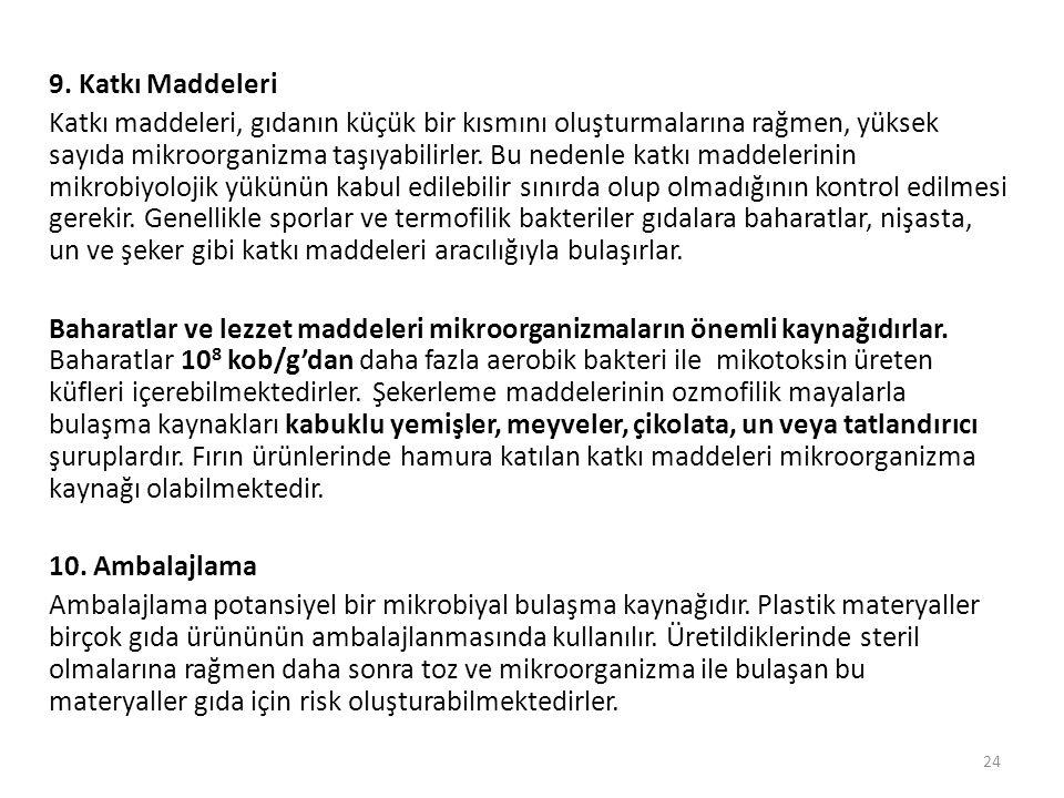 9. Katkı Maddeleri