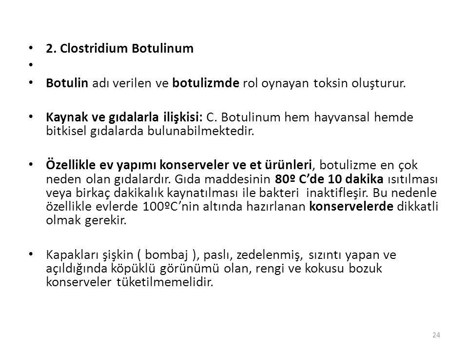 2. Clostridium Botulinum