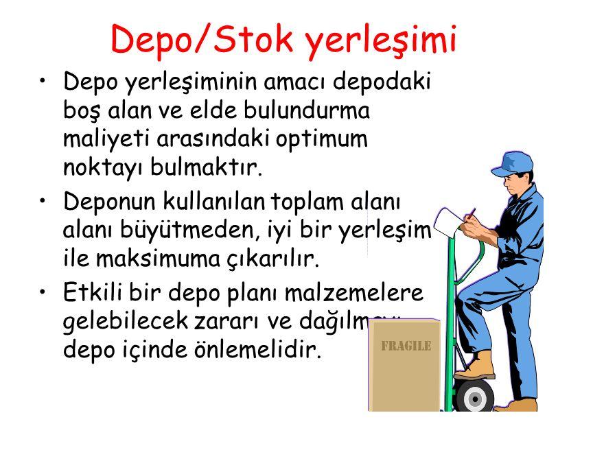 Depo/Stok yerleşimi Depo yerleşiminin amacı depodaki boş alan ve elde bulundurma maliyeti arasındaki optimum noktayı bulmaktır.