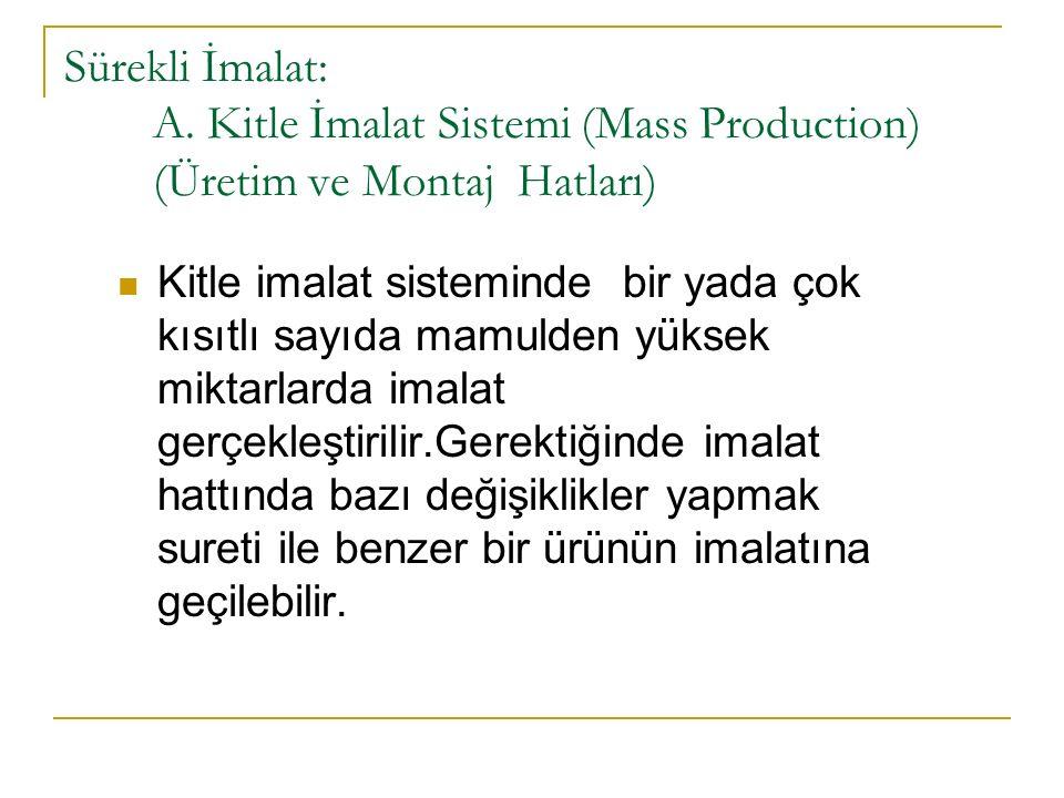 Sürekli İmalat: A. Kitle İmalat Sistemi (Mass Production) (Üretim ve Montaj Hatları)