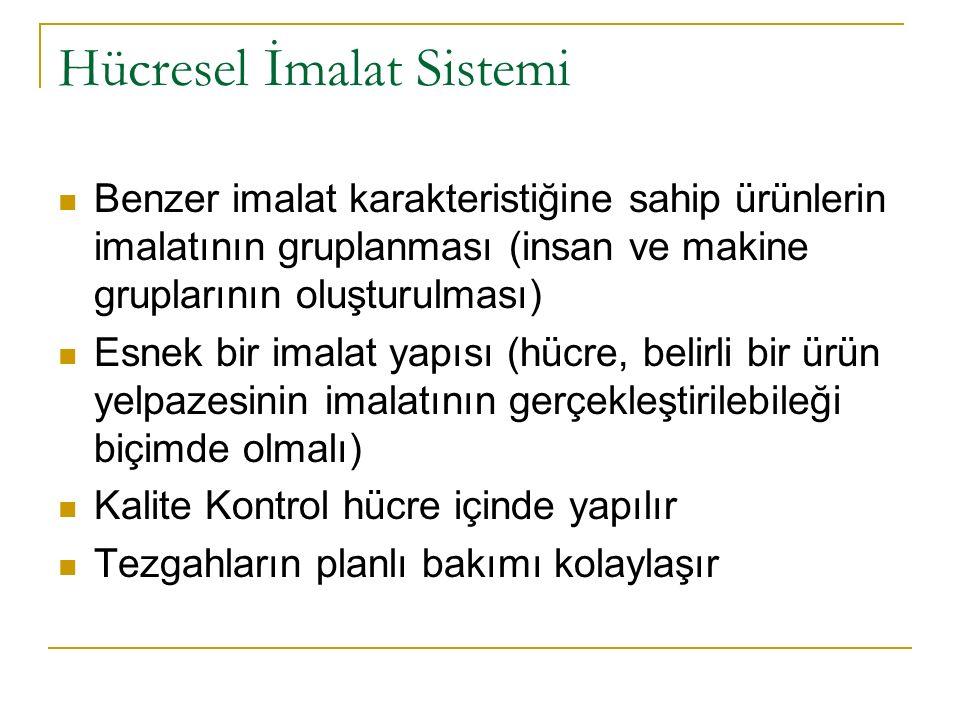 Hücresel İmalat Sistemi