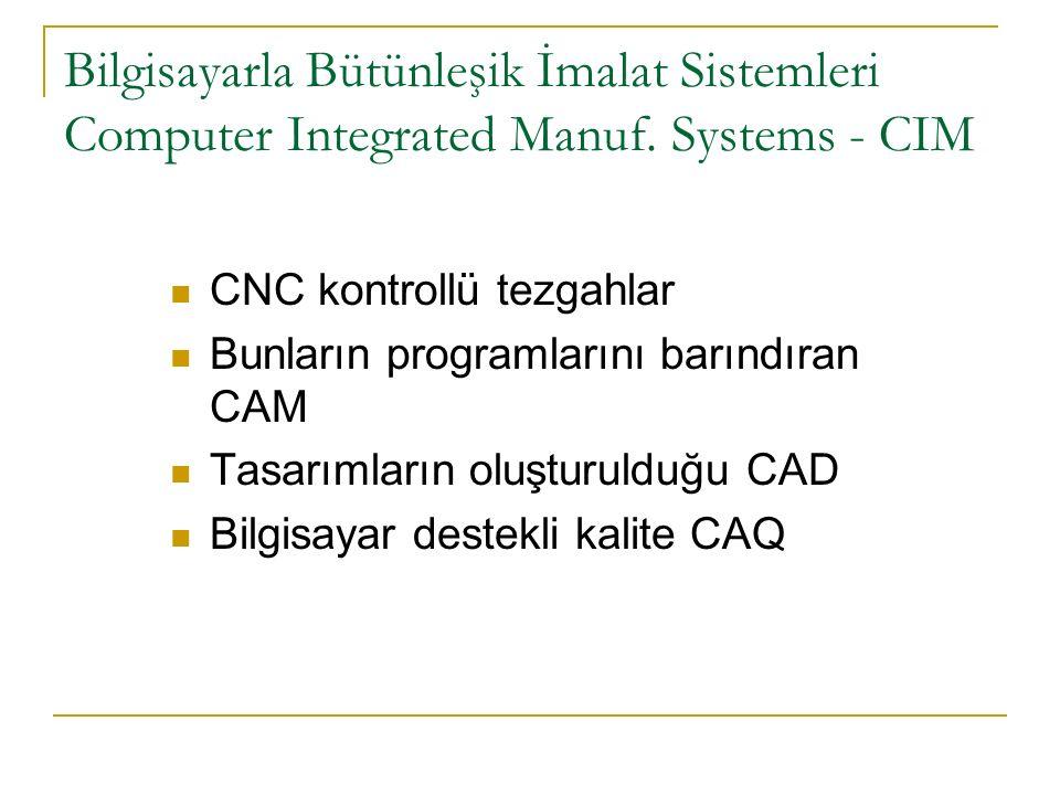 Bilgisayarla Bütünleşik İmalat Sistemleri Computer Integrated Manuf