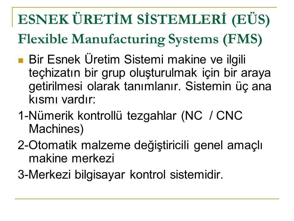 ESNEK ÜRETİM SİSTEMLERİ (EÜS) Flexible Manufacturing Systems (FMS)