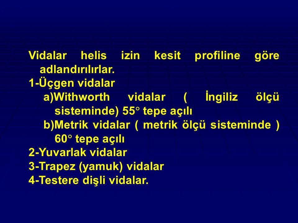 Vidalar helis izin kesit profiline göre adlandırılırlar.