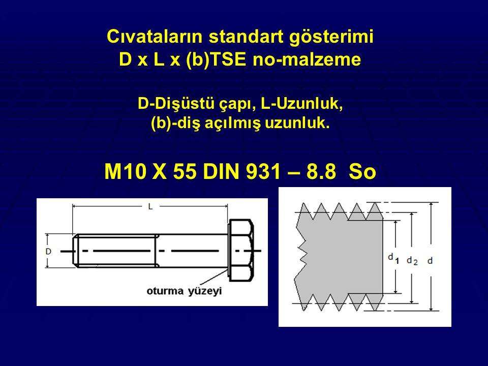 M10 X 55 DIN 931 – 8.8 So Cıvataların standart gösterimi