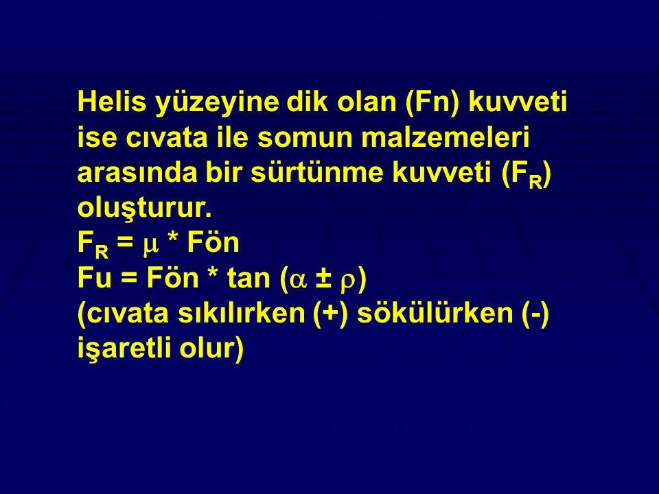 Helis yüzeyine dik olan (Fn) kuvveti ise cıvata ile somun malzemeleri arasında bir sürtünme kuvveti (FR) oluşturur.