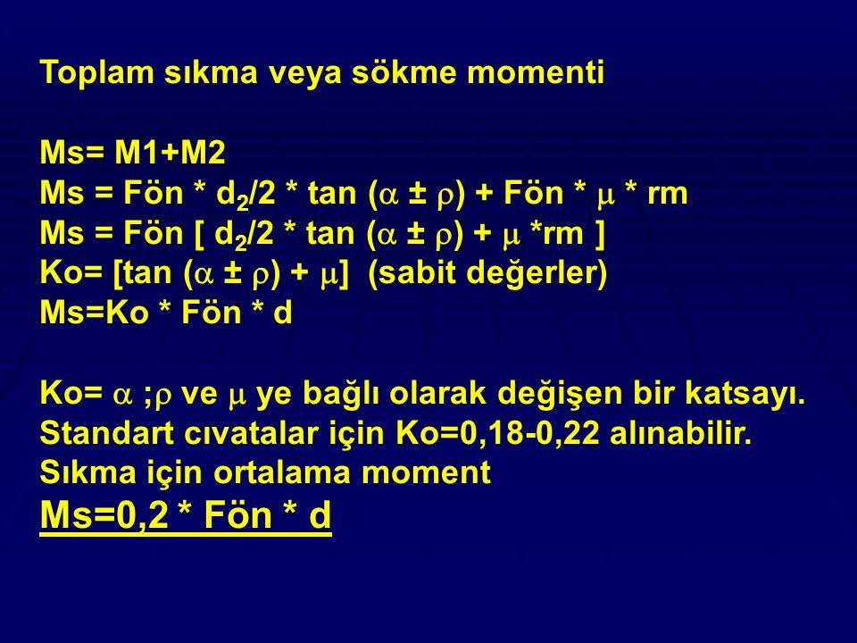 Ms=0,2 * Fön * d Toplam sıkma veya sökme momenti Ms= M1+M2