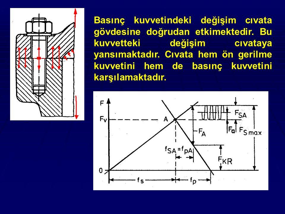 Basınç kuvvetindeki değişim cıvata gövdesine doğrudan etkimektedir