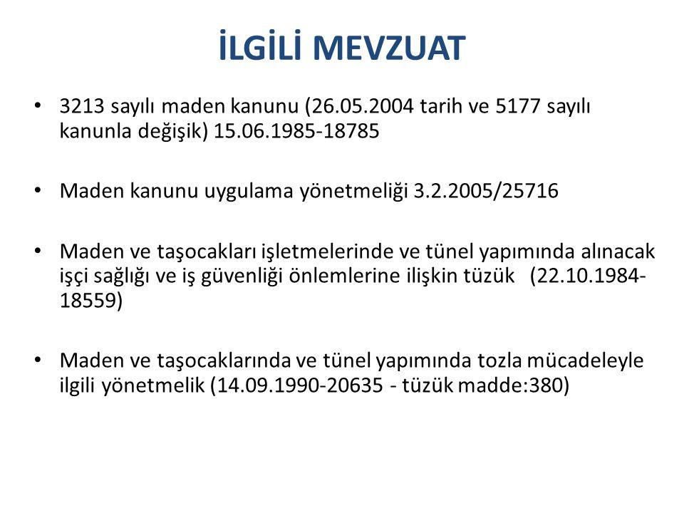 İLGİLİ MEVZUAT 3213 sayılı maden kanunu (26.05.2004 tarih ve 5177 sayılı kanunla değişik) 15.06.1985-18785.