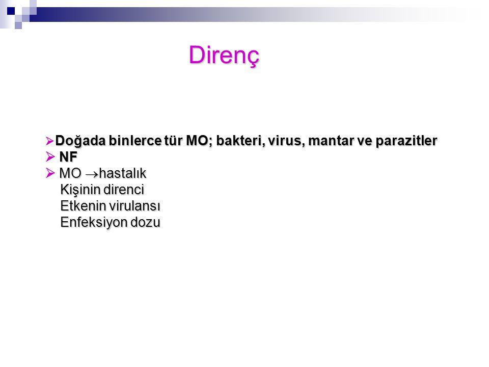 Direnç  NF  MO hastalık Kişinin direnci Etkenin virulansı