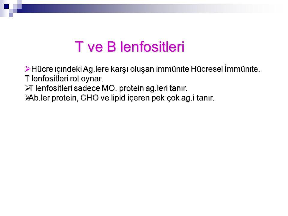 T ve B lenfositleri Hücre içindeki Ag.lere karşı oluşan immünite Hücresel İmmünite. T lenfositleri rol oynar.