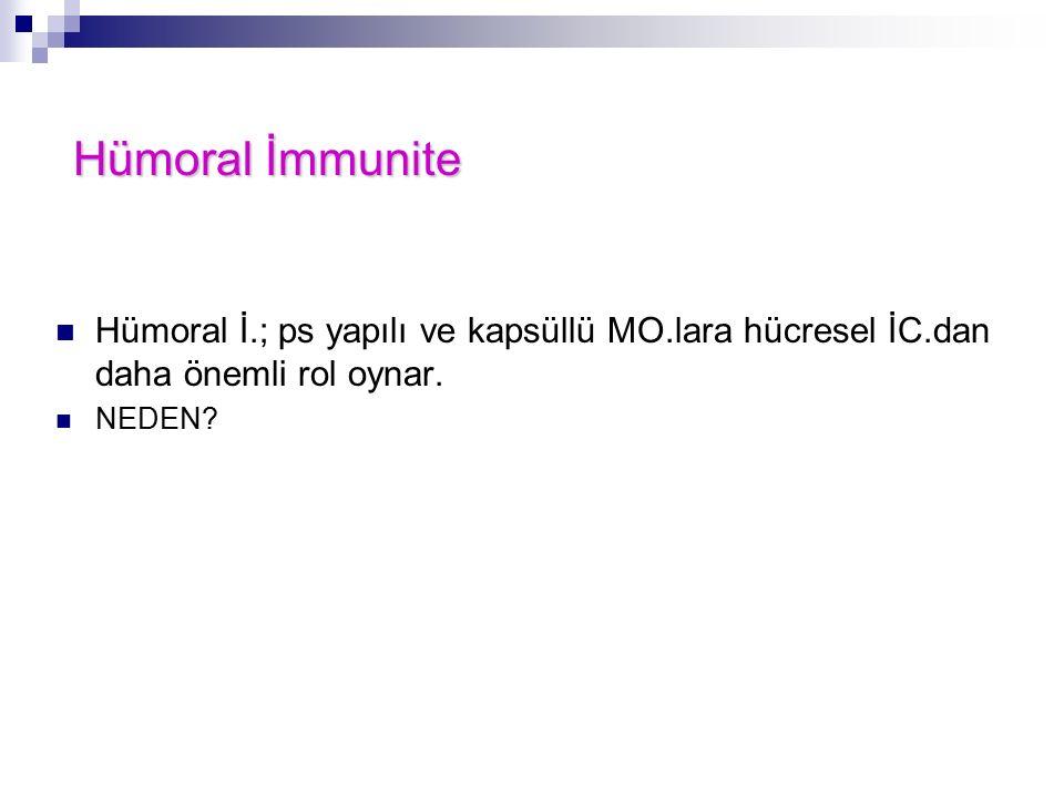 Hümoral İmmunite Hümoral İ.; ps yapılı ve kapsüllü MO.lara hücresel İC.dan daha önemli rol oynar.