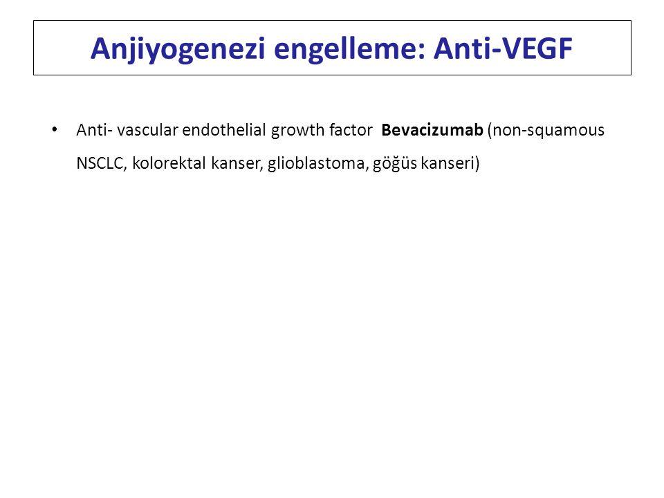 Anjiyogenezi engelleme: Anti-VEGF