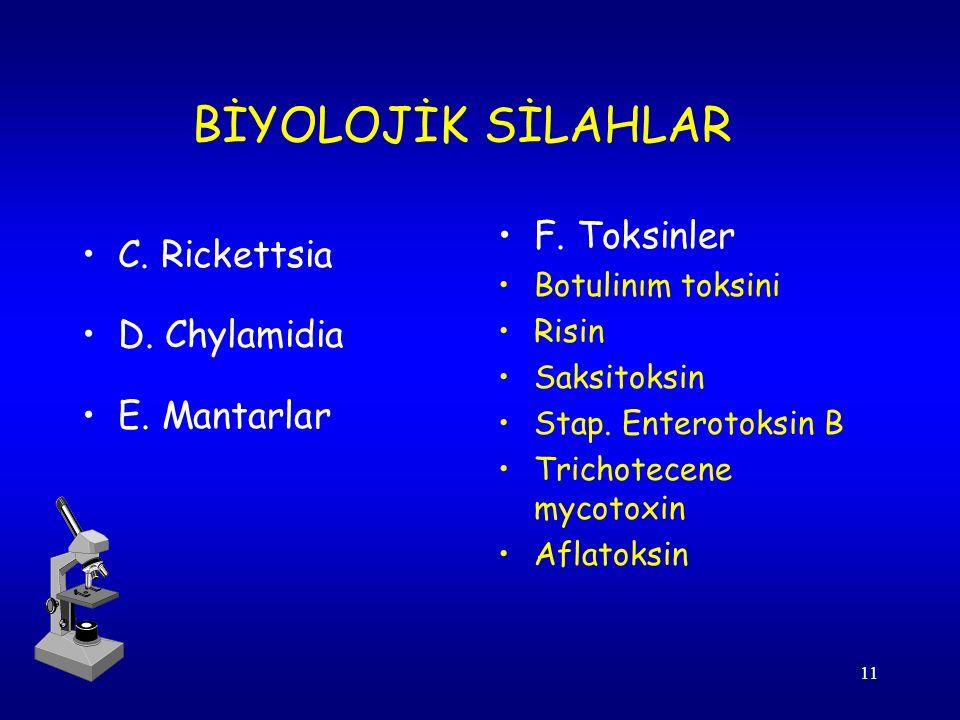 BİYOLOJİK SİLAHLAR C. Rickettsia D. Chylamidia E. Mantarlar