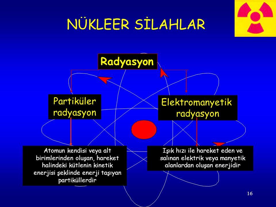 NÜKLEER SİLAHLAR Radyasyon Partiküler Elektromanyetik radyasyon