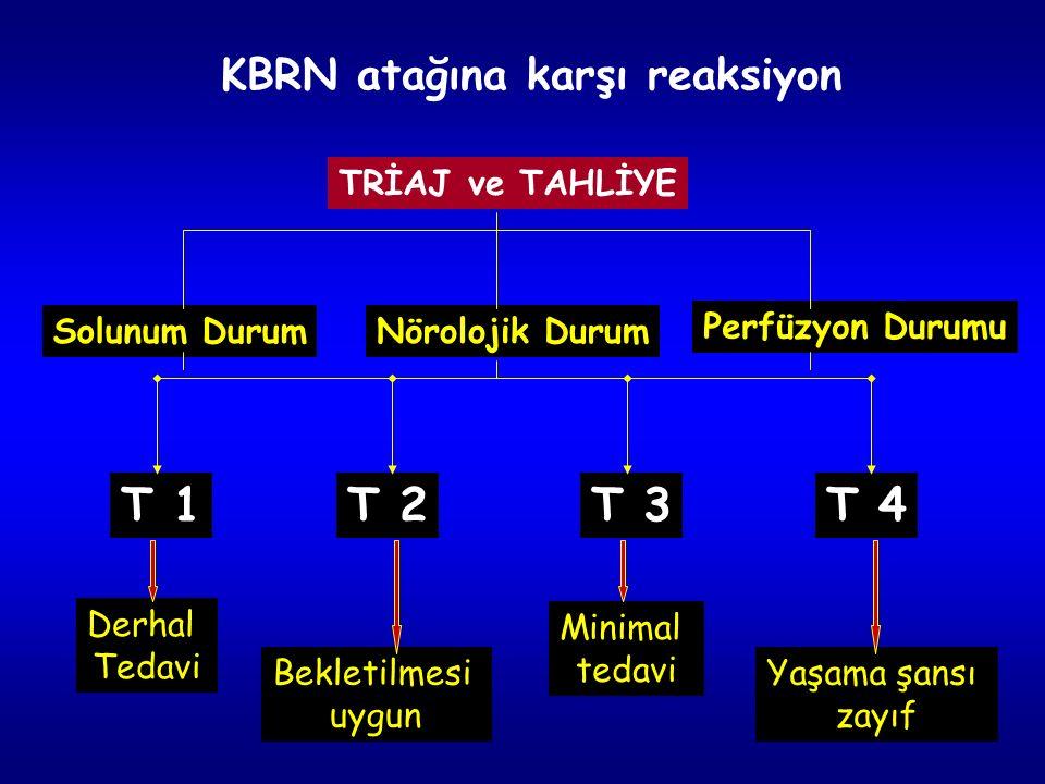 KBRN atağına karşı reaksiyon