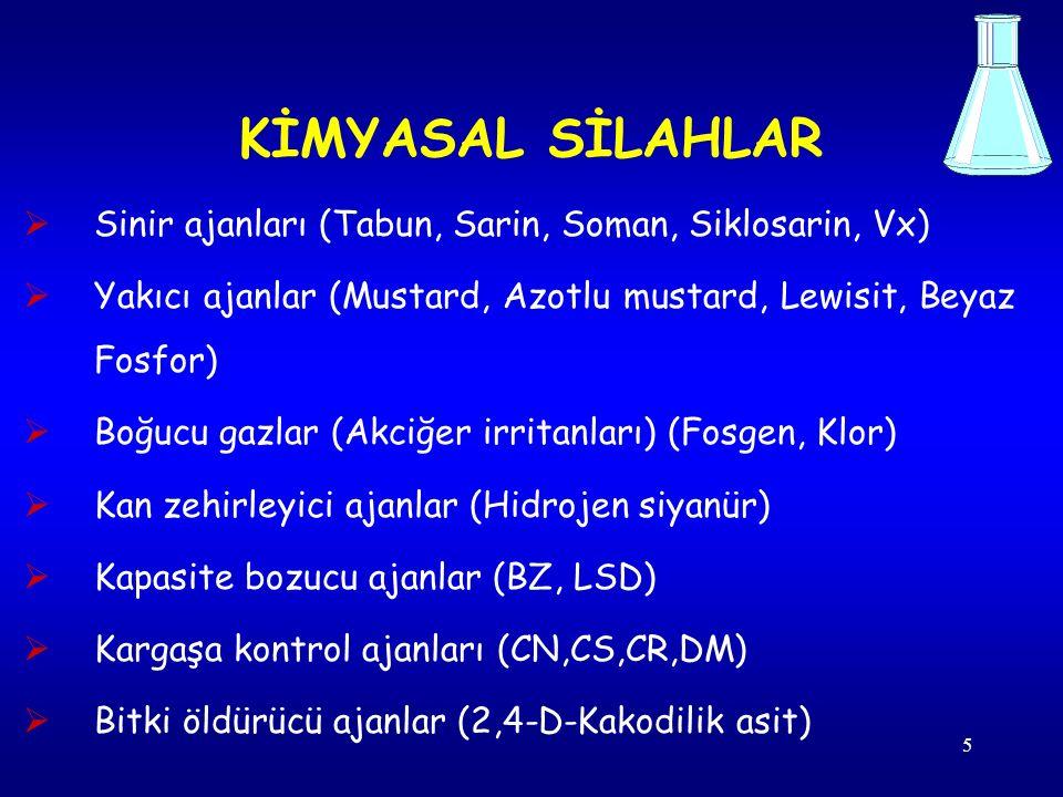 KİMYASAL SİLAHLAR Sinir ajanları (Tabun, Sarin, Soman, Siklosarin, Vx)