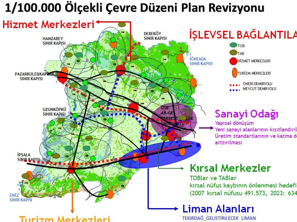 İmar, Kıyı, Yapı ve Çevre Uygulamaları Güneydoğu Anadolu Bölgesel Semineri, 21 - 23 Eylül 2012, Mardin