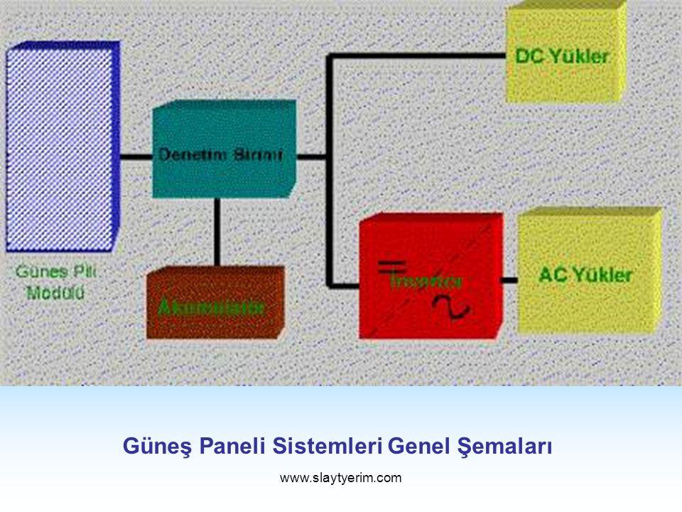 Güneş Paneli Sistemleri Genel Şemaları