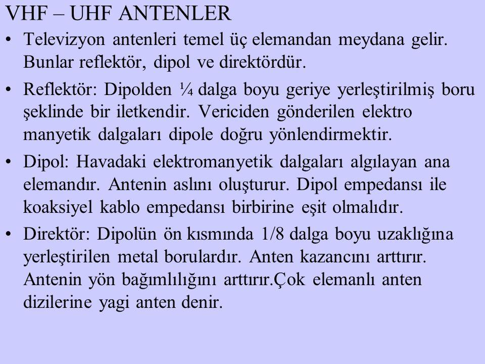 VHF – UHF ANTENLER Televizyon antenleri temel üç elemandan meydana gelir. Bunlar reflektör, dipol ve direktördür.
