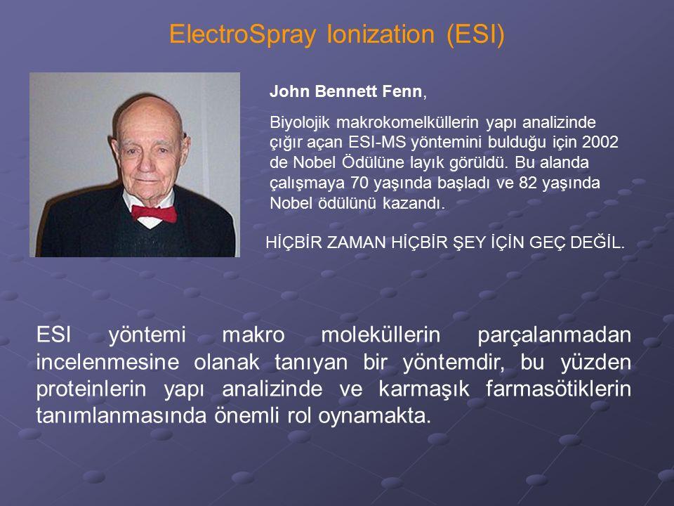 ElectroSpray Ionization (ESI)
