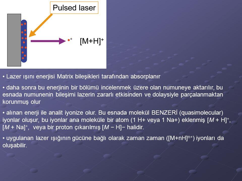 Lazer ışını enerjisi Matrix bileşikleri tarafından absorplanır