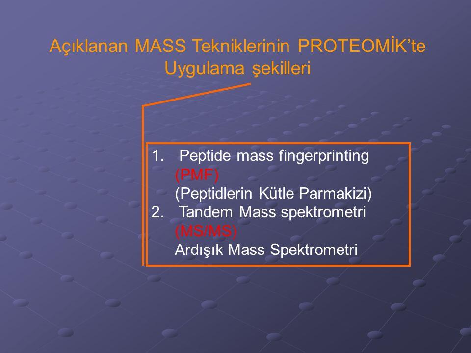 Açıklanan MASS Tekniklerinin PROTEOMİK'te Uygulama şekilleri
