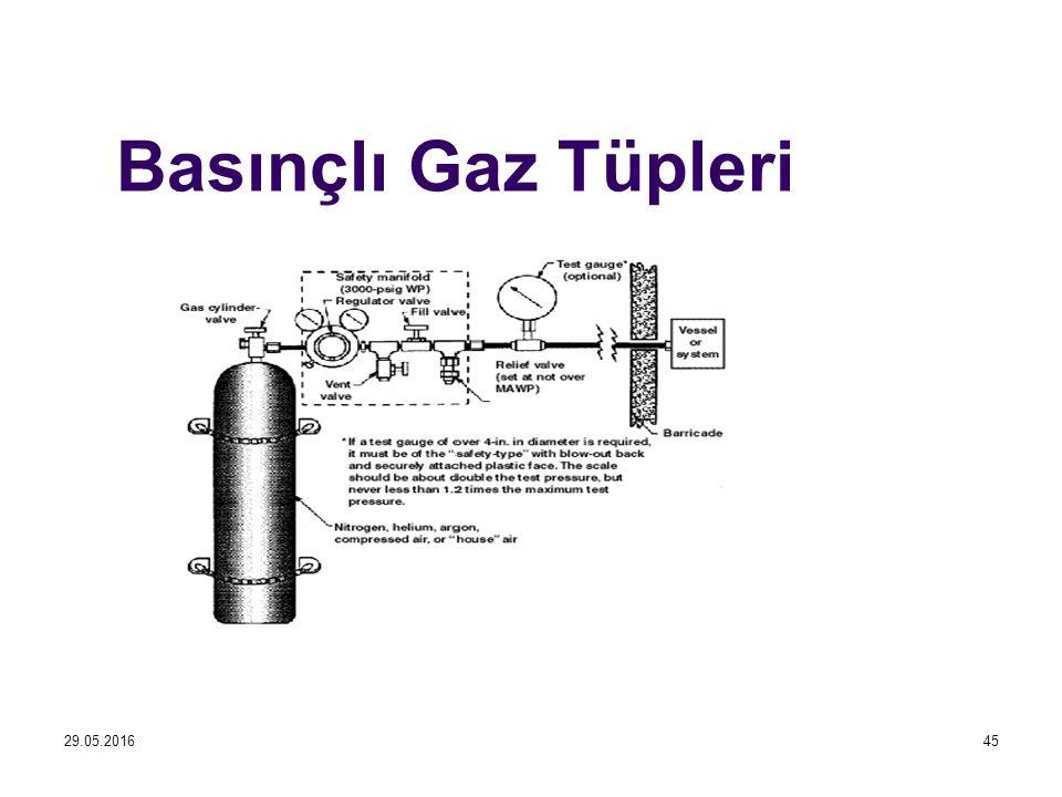 Basınçlı Gaz Tüpleri 27.04.2017 ASG