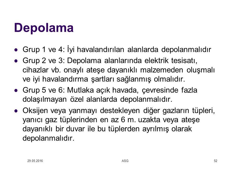 Depolama Grup 1 ve 4: İyi havalandırılan alanlarda depolanmalıdır