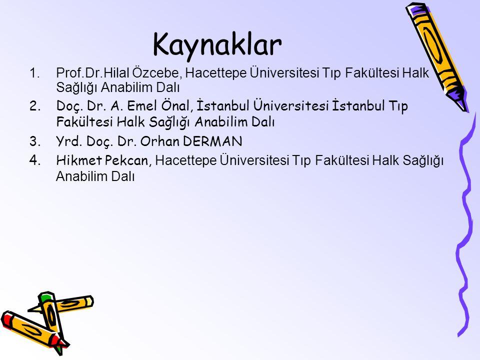 Kaynaklar Prof.Dr.Hilal Özcebe, Hacettepe Üniversitesi Tıp Fakültesi Halk Sağlığı Anabilim Dalı.