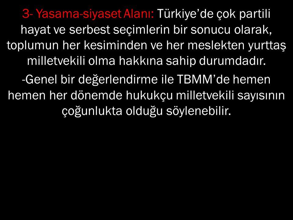 3- Yasama-siyaset Alanı: Türkiye'de çok partili hayat ve serbest seçimlerin bir sonucu olarak, toplumun her kesiminden ve her meslekten yurttaş milletvekili olma hakkına sahip durumdadır.