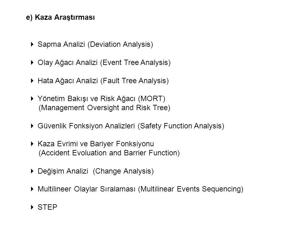 e) Kaza Araştırması  Sapma Analizi (Deviation Analysis)  Olay Ağacı Analizi (Event Tree Analysis)