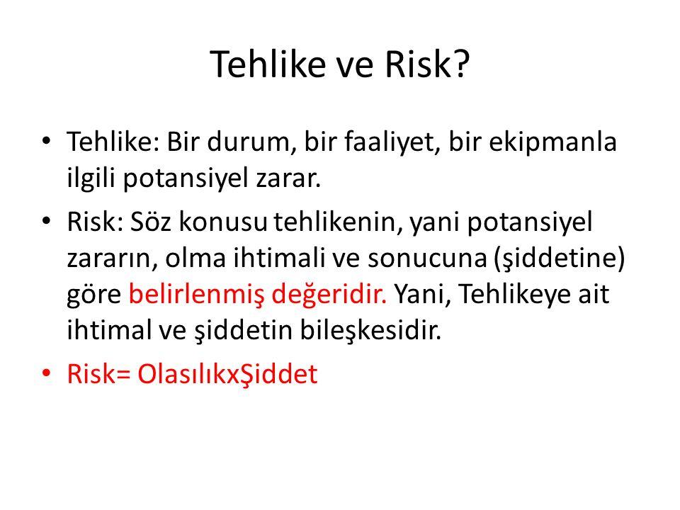 Tehlike ve Risk Tehlike: Bir durum, bir faaliyet, bir ekipmanla ilgili potansiyel zarar.