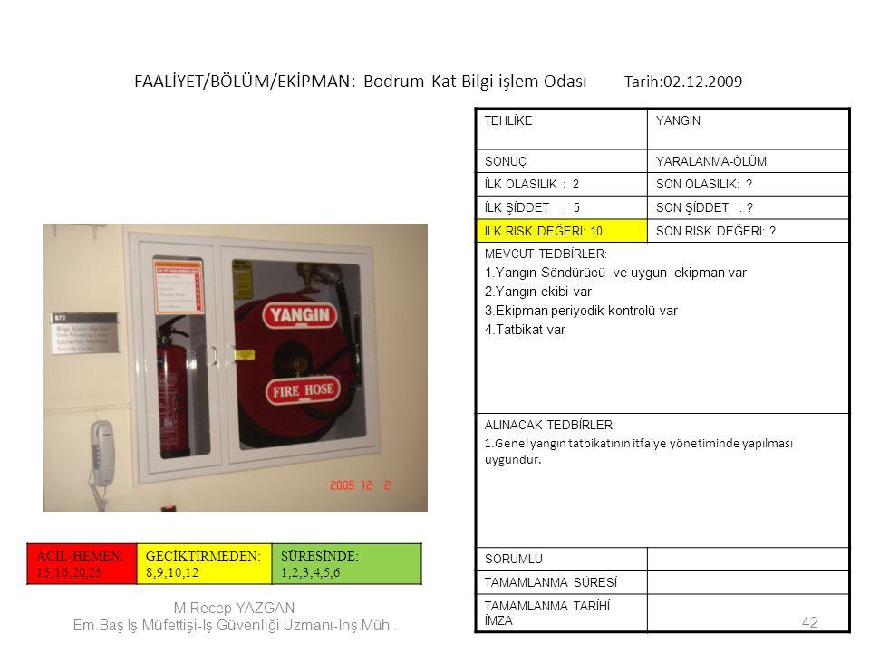 FAALİYET/BÖLÜM/EKİPMAN: Bodrum Kat Bilgi işlem Odası Tarih:02.12.2009